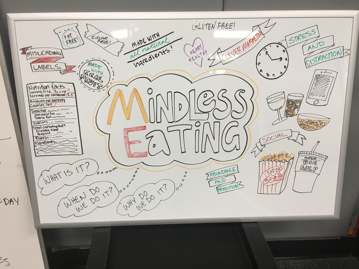 mindless eating board